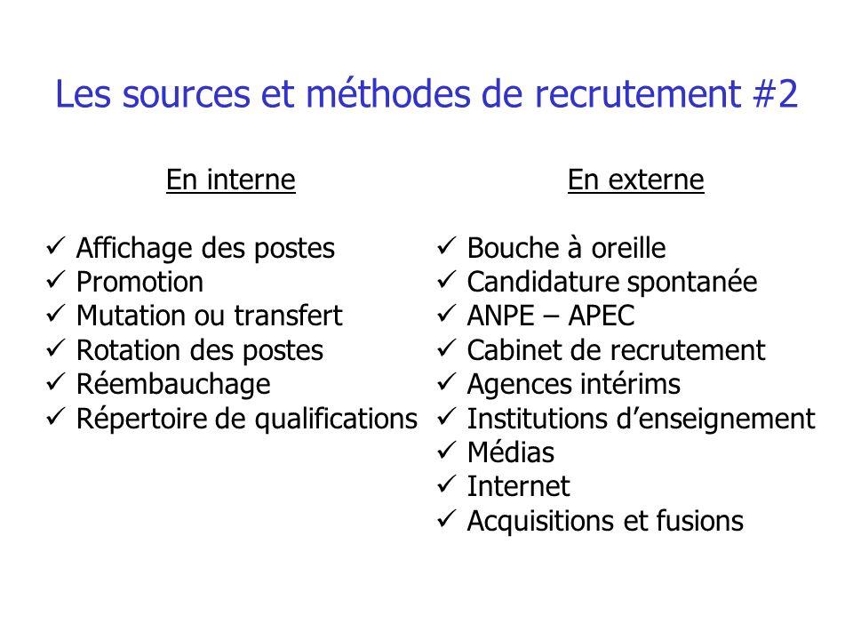Les sources et méthodes de recrutement #2