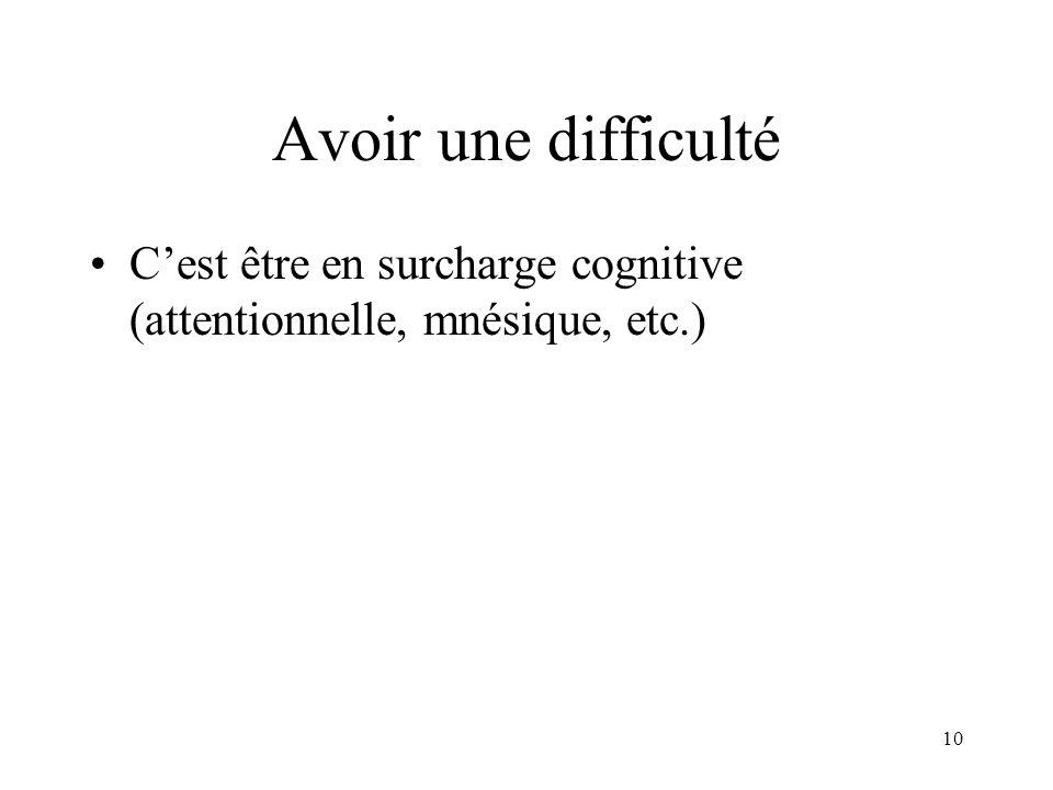 Avoir une difficulté C'est être en surcharge cognitive (attentionnelle, mnésique, etc.)