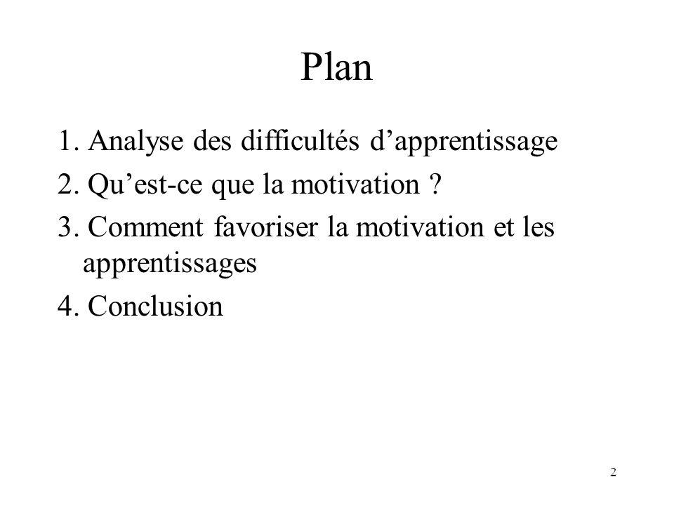 Plan 1. Analyse des difficultés d'apprentissage