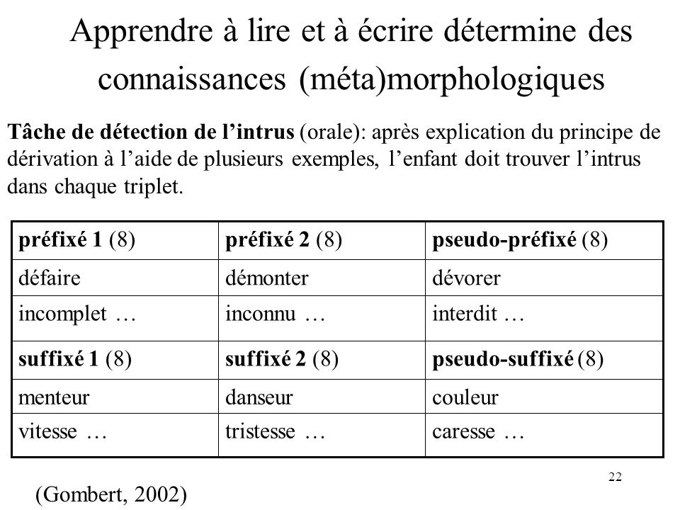 Apprendre à lire et à écrire détermine des connaissances (méta)morphologiques