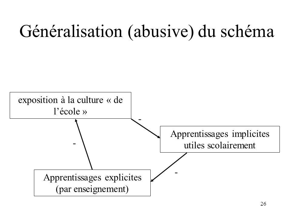 Généralisation (abusive) du schéma