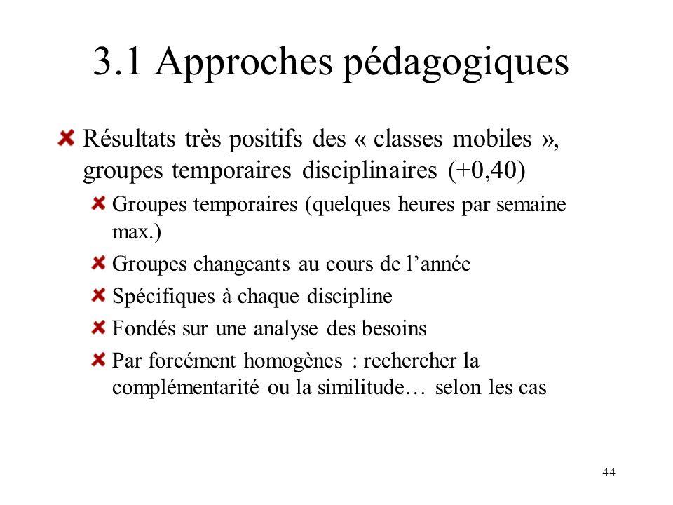 3.1 Approches pédagogiques