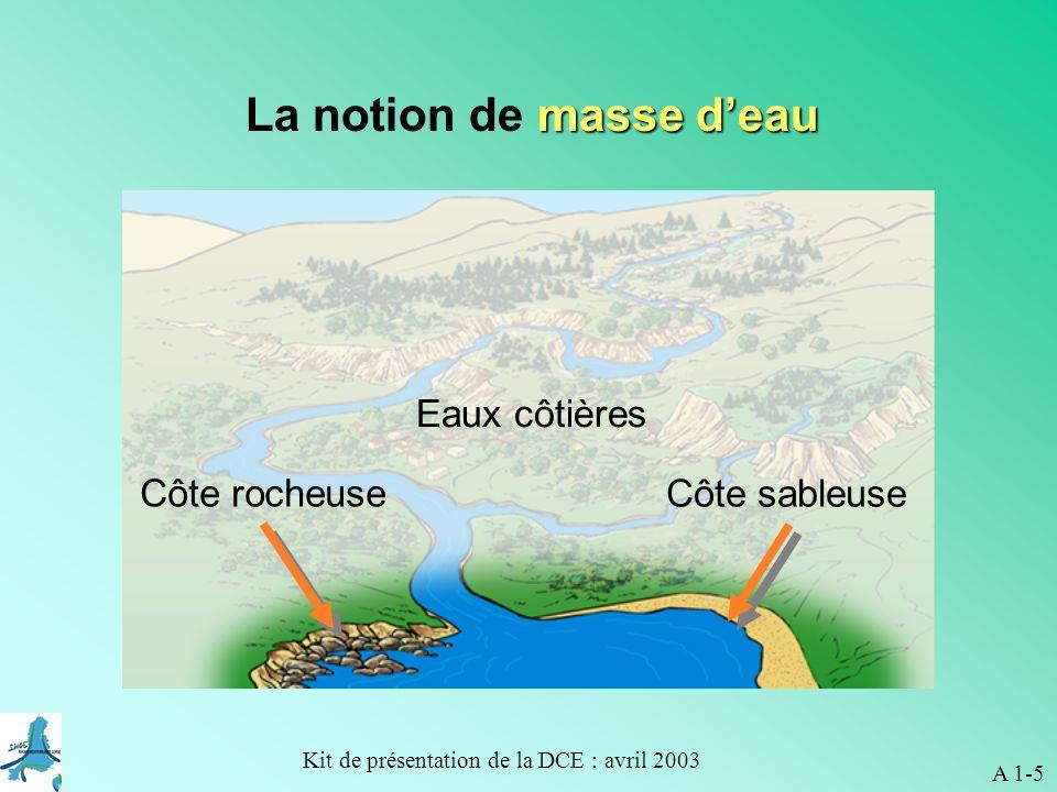 La notion de masse d'eau