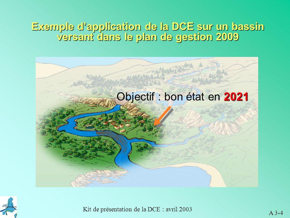 Kit de présentation de la DCE : avril 2003