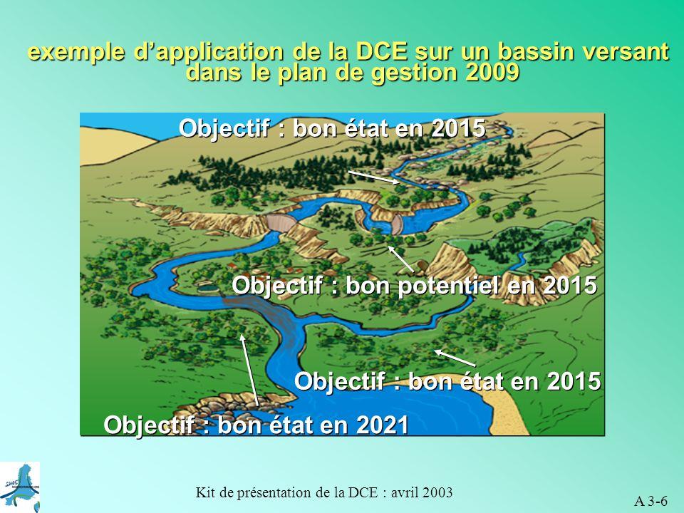 exemple d'application de la DCE sur un bassin versant