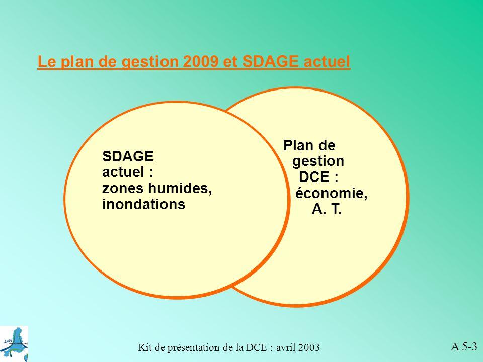 Plan de gestion DCE : économie, A. T.