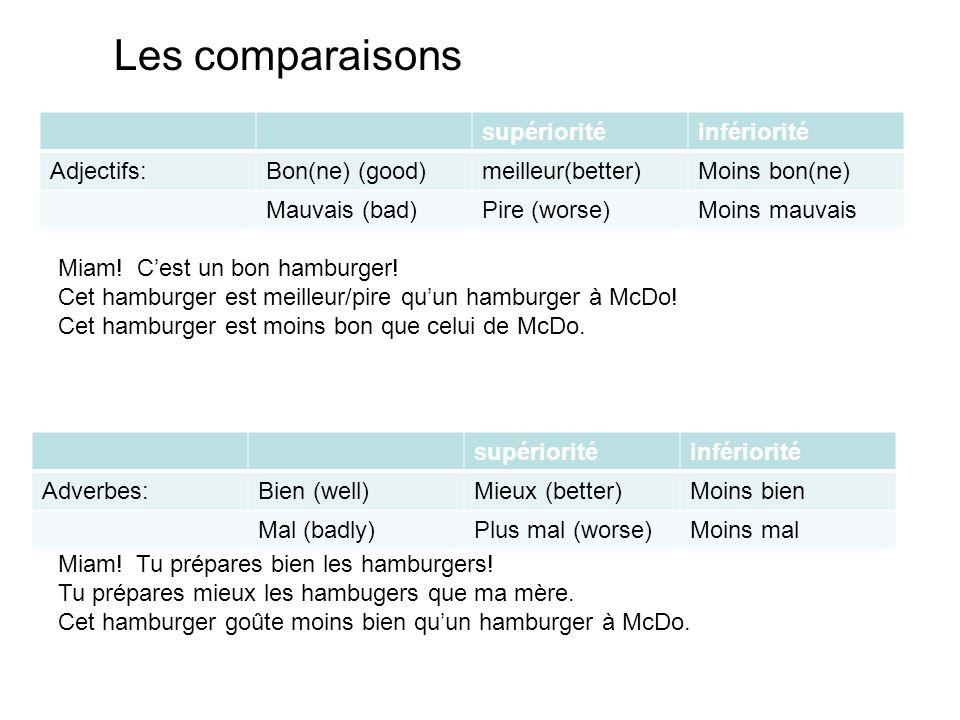 Les comparaisons supériorité infériorité Adjectifs: Bon(ne) (good)