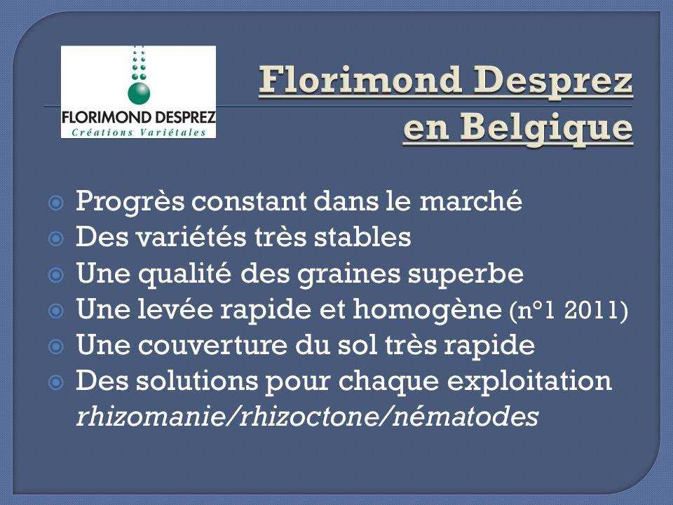 Florimond Desprez en Belgique