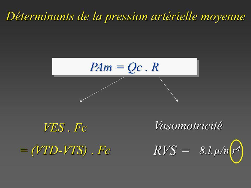 Déterminants de la pression artérielle moyenne