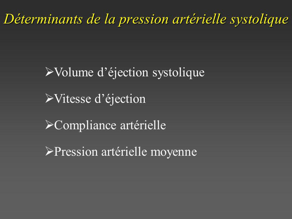 Déterminants de la pression artérielle systolique