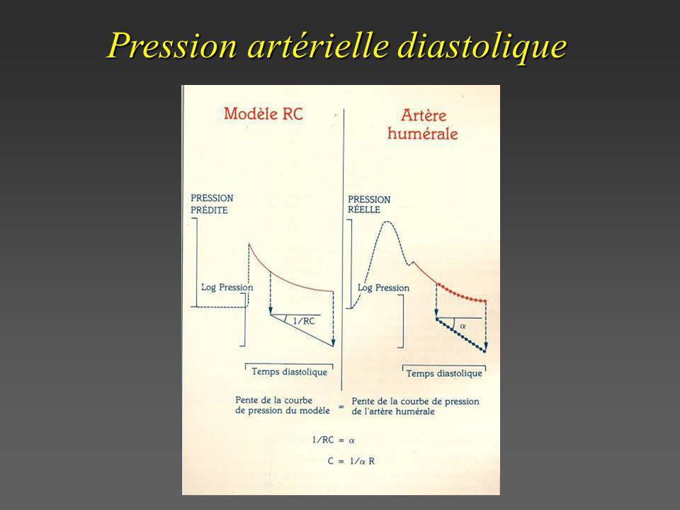 Pression artérielle diastolique