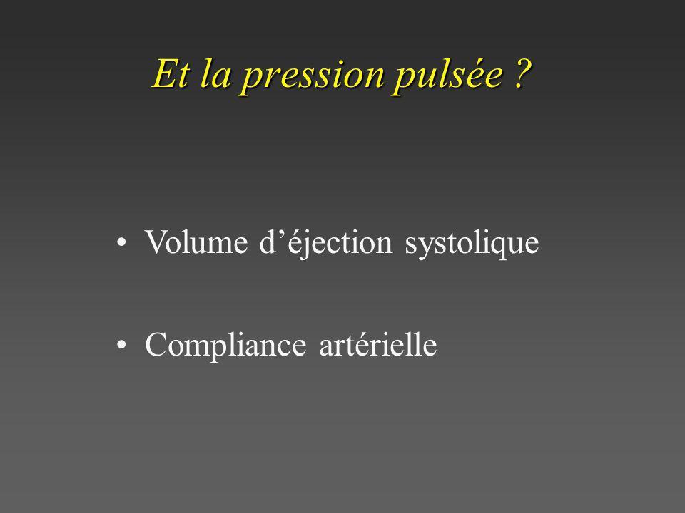 Et la pression pulsée Volume d'éjection systolique