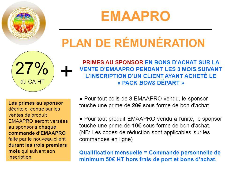 + 27% EMAAPRO PLAN DE RÉMUNÉRATION