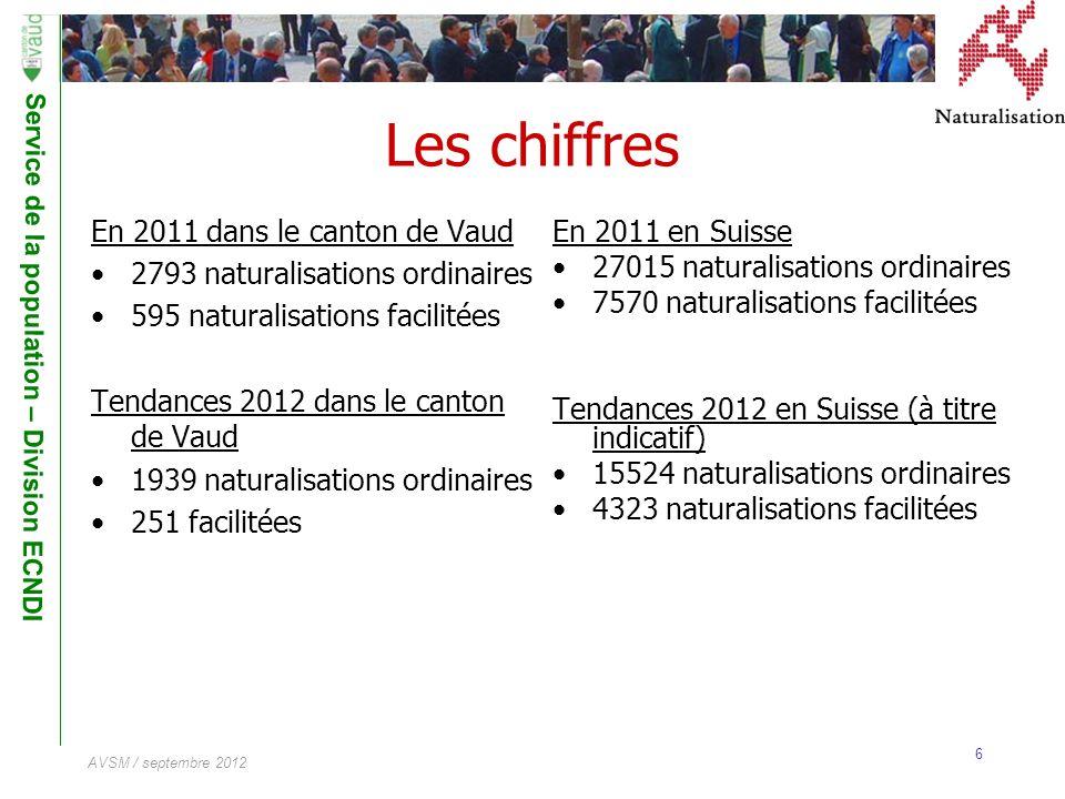 Les chiffres En 2011 dans le canton de Vaud En 2011 en Suisse