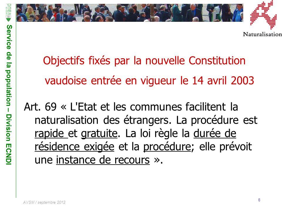 Objectifs fixés par la nouvelle Constitution vaudoise entrée en vigueur le 14 avril 2003