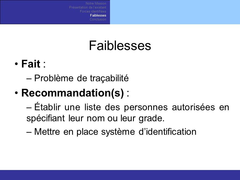 Faiblesses Fait : Recommandation(s) : Problème de traçabilité