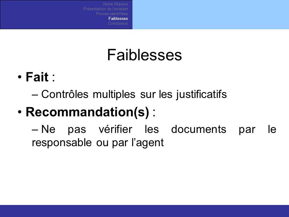 Faiblesses Fait : Recommandation(s) :