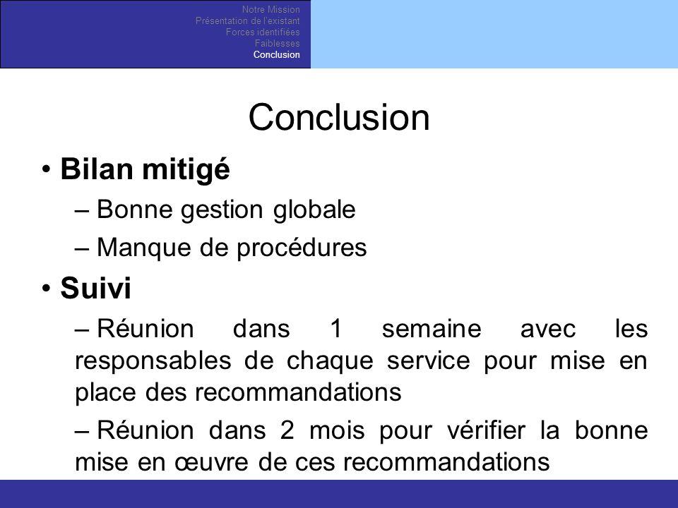 Conclusion Bilan mitigé Suivi Bonne gestion globale