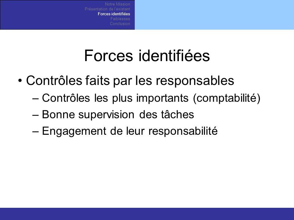 Forces identifiées Contrôles faits par les responsables