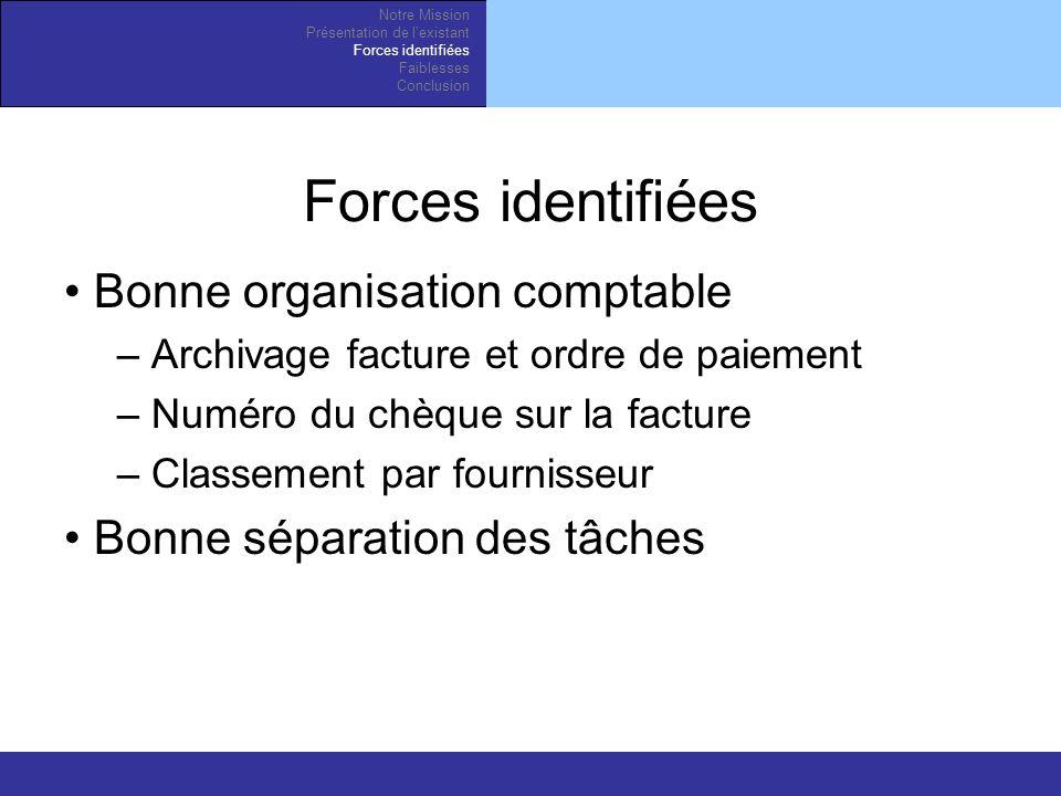 Forces identifiées Bonne organisation comptable