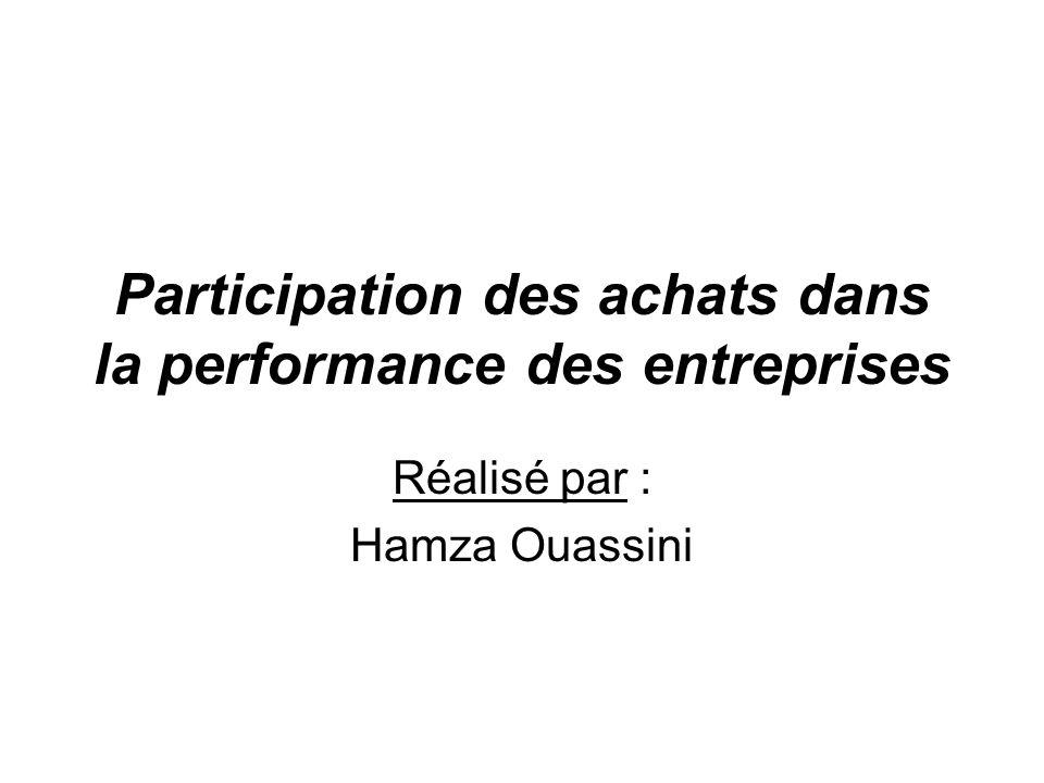 Participation des achats dans la performance des entreprises