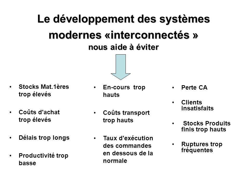 Le développement des systèmes modernes «interconnectés » nous aide à éviter
