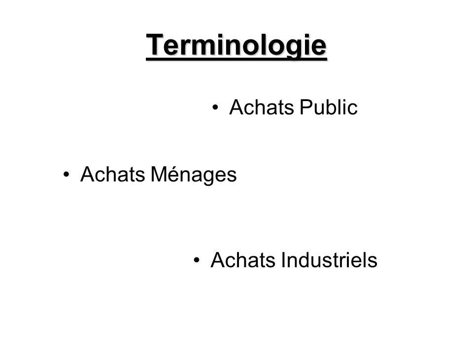 Terminologie Achats Public Achats Ménages Achats Industriels