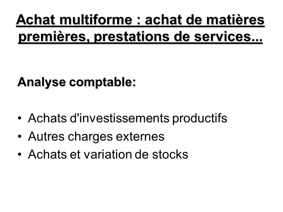 Achat multiforme : achat de matières premières, prestations de services...
