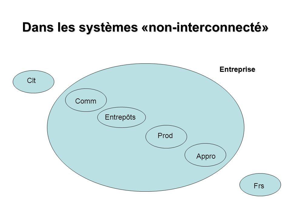 Dans les systèmes «non-interconnecté»