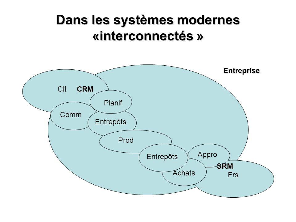 Dans les systèmes modernes «interconnectés »