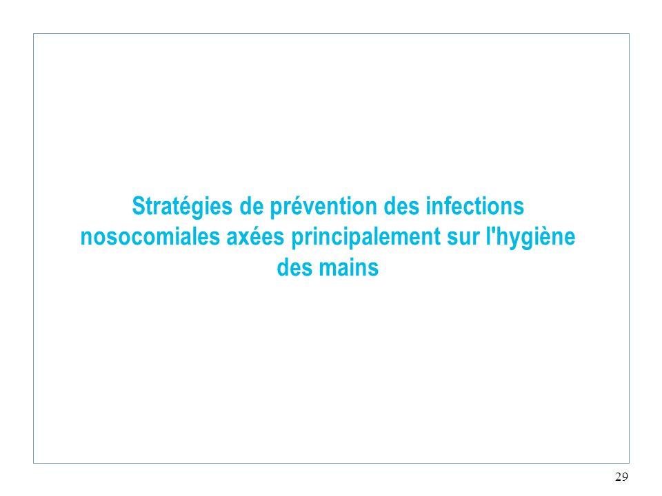 Stratégies de prévention des infections nosocomiales axées principalement sur l hygiène des mains