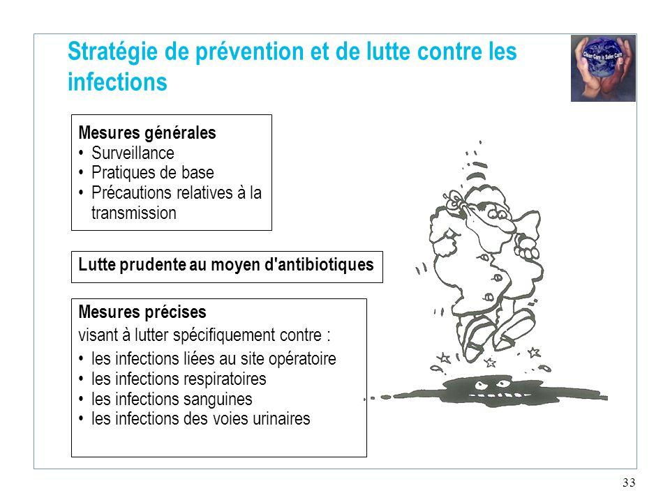 Stratégie de prévention et de lutte contre les infections