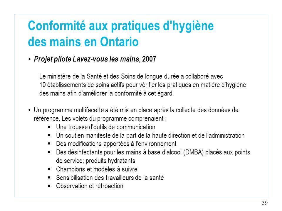 Conformité aux pratiques d hygiène des mains en Ontario
