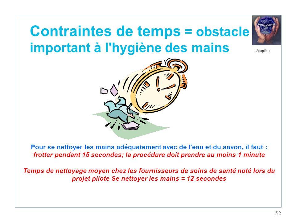 Contraintes de temps = obstacle important à l hygiène des mains