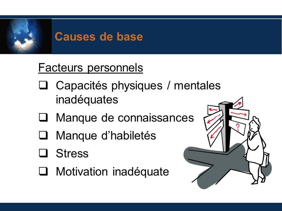 Causes de base Facteurs personnels. Capacités physiques / mentales inadéquates. Manque de connaissances.