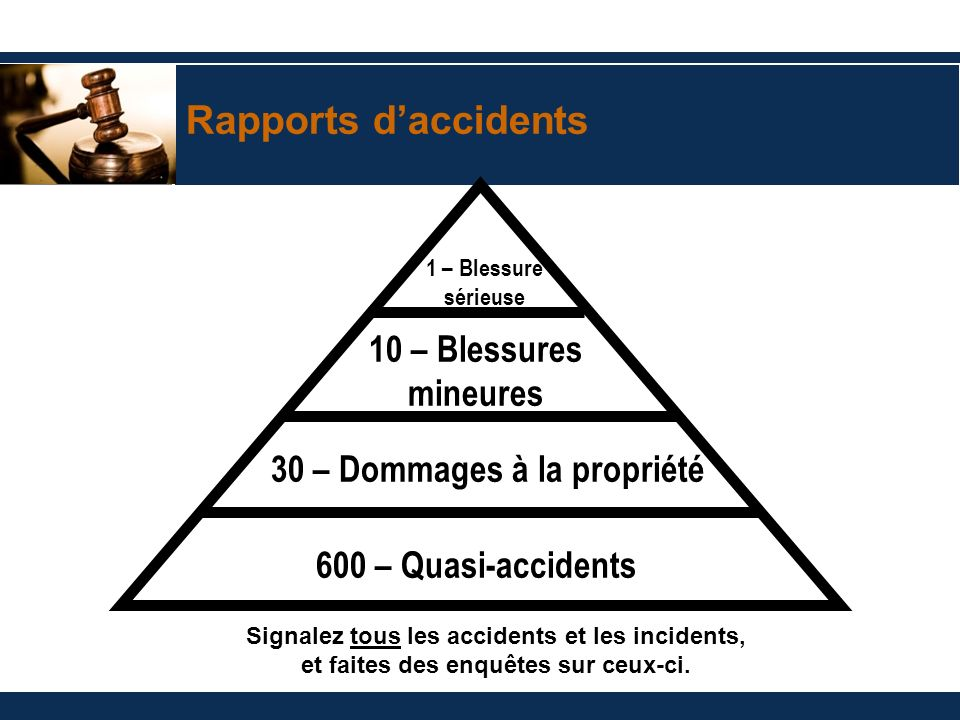 Rapports d'accidents 10 – Blessures mineures