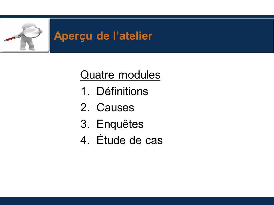 Aperçu de l'atelier Quatre modules 1. Définitions 2. Causes 3. Enquêtes 4. Étude de cas