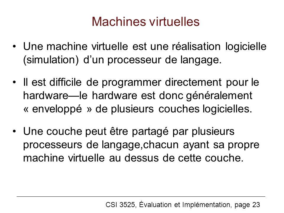 Machines virtuelles Une machine virtuelle est une réalisation logicielle (simulation) d'un processeur de langage.