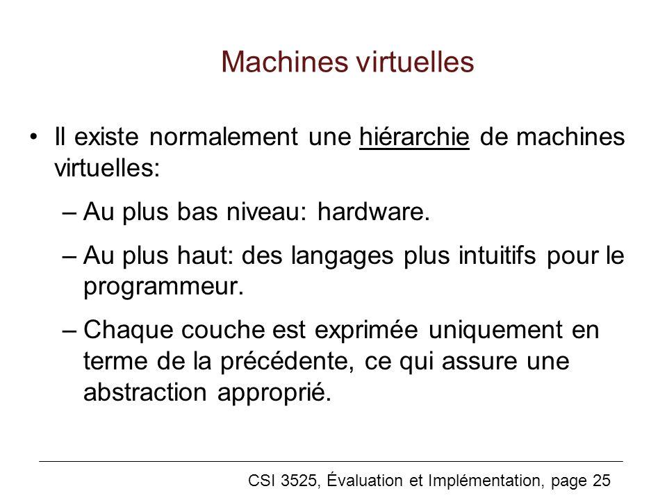 Machines virtuelles Il existe normalement une hiérarchie de machines virtuelles: Au plus bas niveau: hardware.