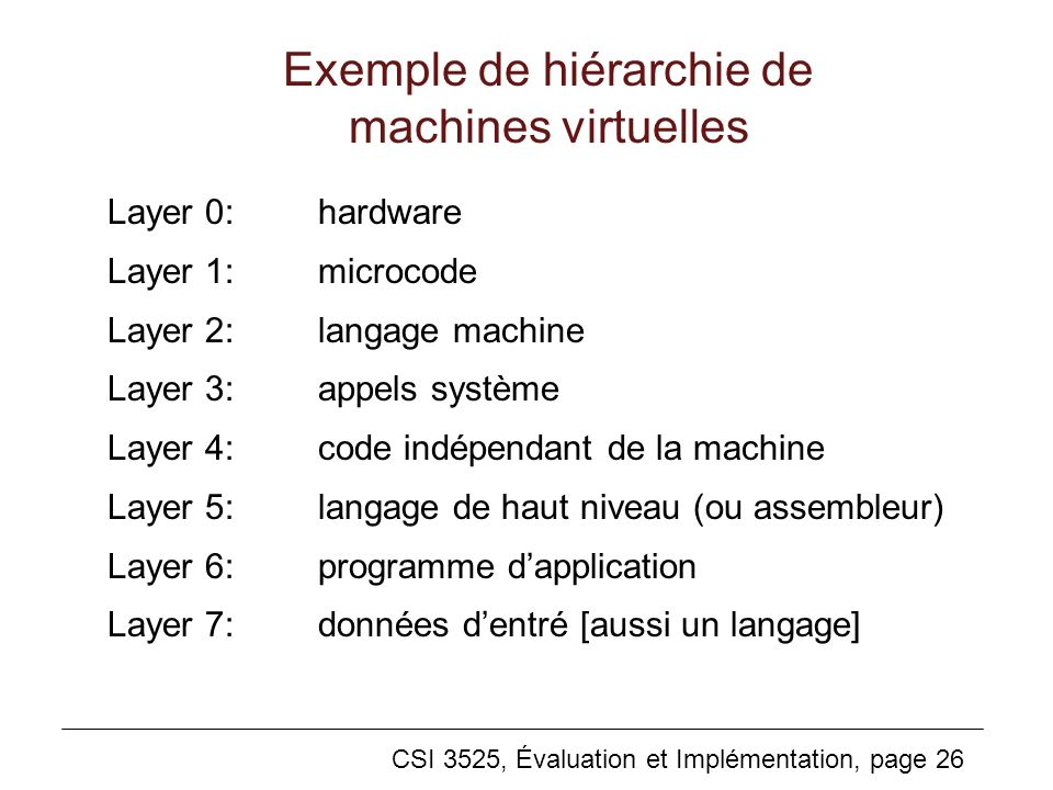 Exemple de hiérarchie de machines virtuelles