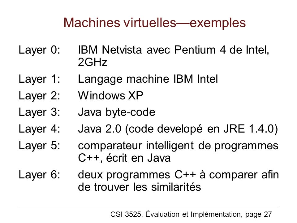 Machines virtuelles—exemples