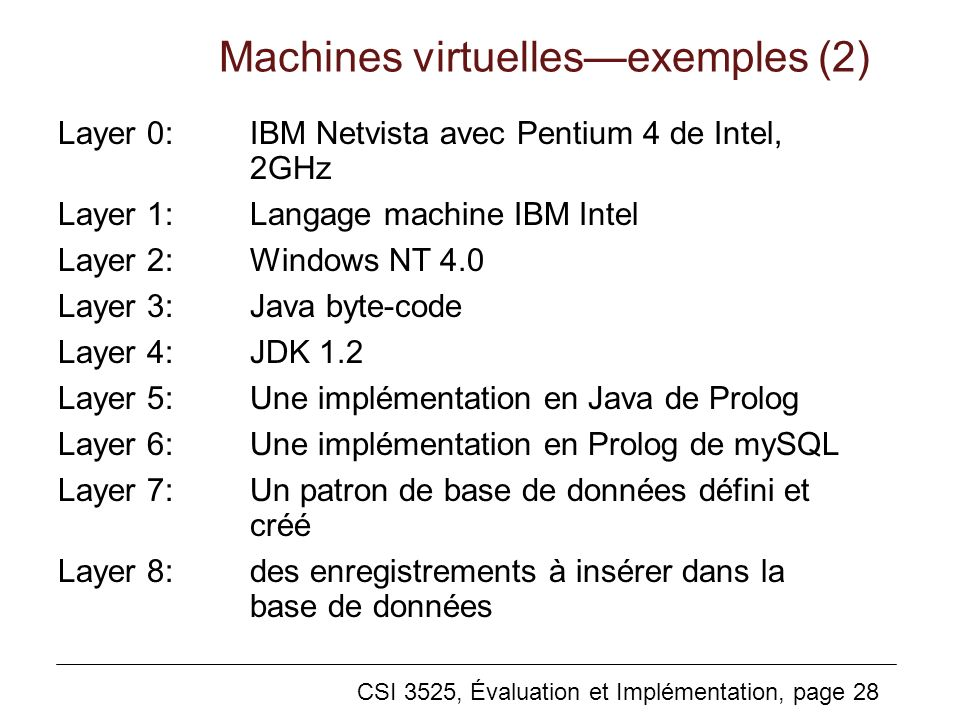 Machines virtuelles—exemples (2)