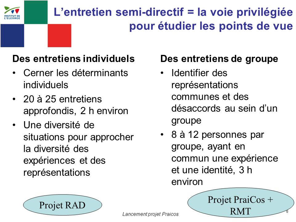 Lancement projet Praicos