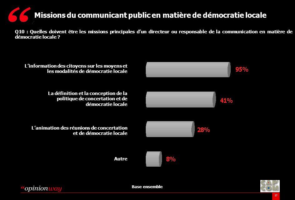 Missions du communicant public en matière de démocratie locale