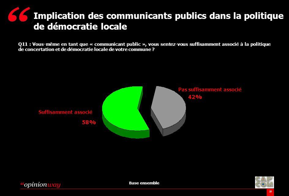 Implication des communicants publics dans la politique de démocratie locale