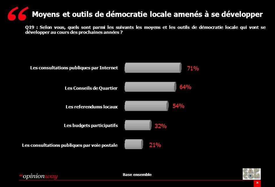 Moyens et outils de démocratie locale amenés à se développer