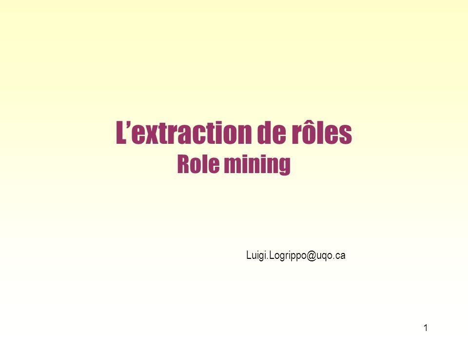 L'extraction de rôles Role mining