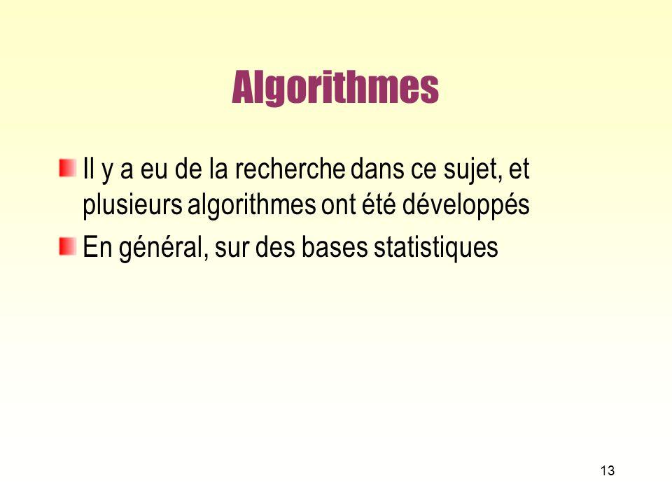 Algorithmes Il y a eu de la recherche dans ce sujet, et plusieurs algorithmes ont été développés.