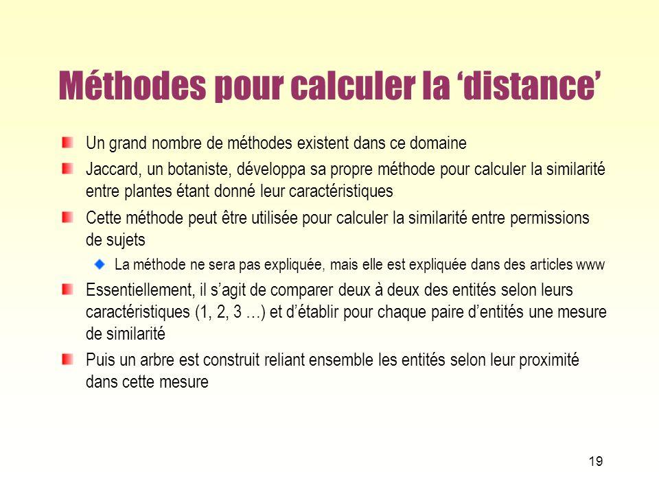 Méthodes pour calculer la 'distance'