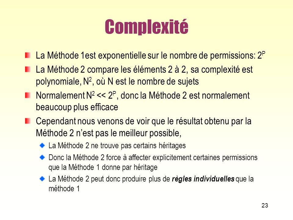 Complexité La Méthode 1est exponentielle sur le nombre de permissions: 2P.